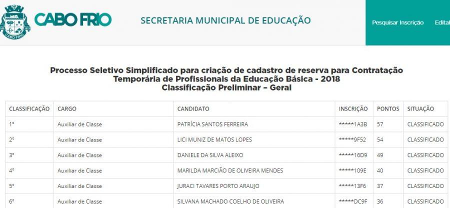 Classificação preliminar do Processo Seletivo Simplificado da Educação de Cabo Frio já está disponível